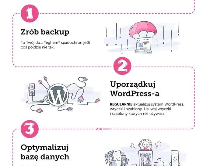 Jak przyspieszyć WordPress